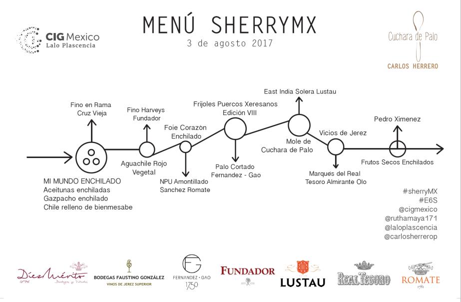 3) menú #sherrymx