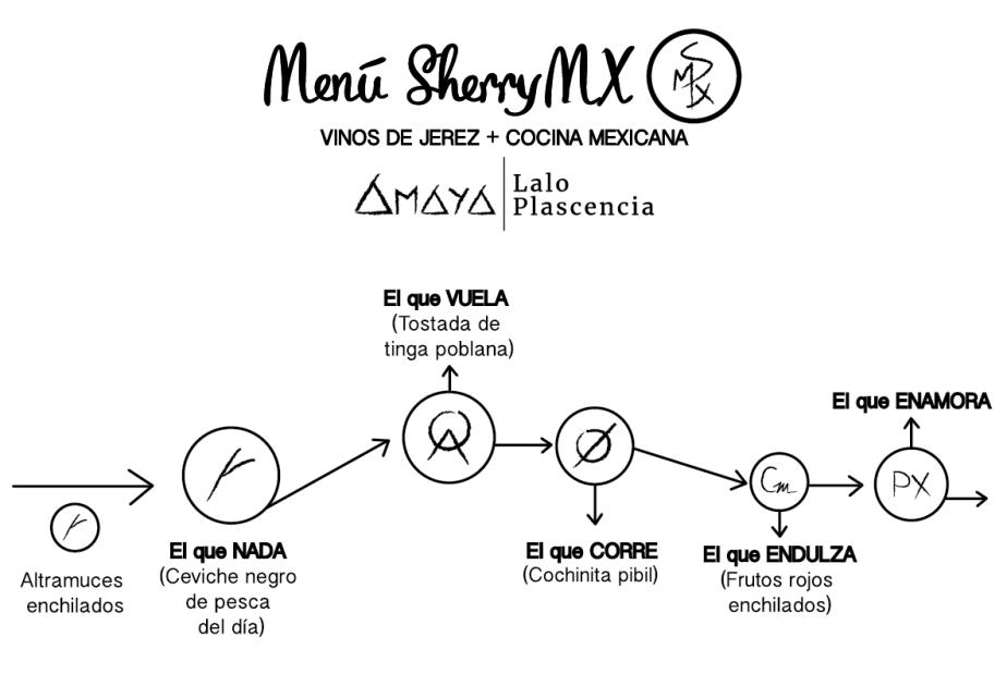 4) menú #sherryweek 11 de noviembre